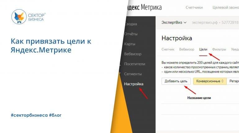Как привязать цели к Яндекс.Метрике